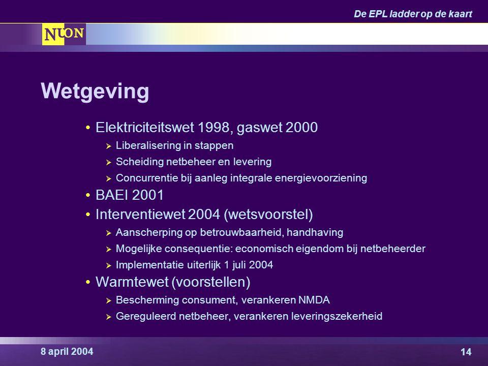 Wetgeving Elektriciteitswet 1998, gaswet 2000 BAEI 2001