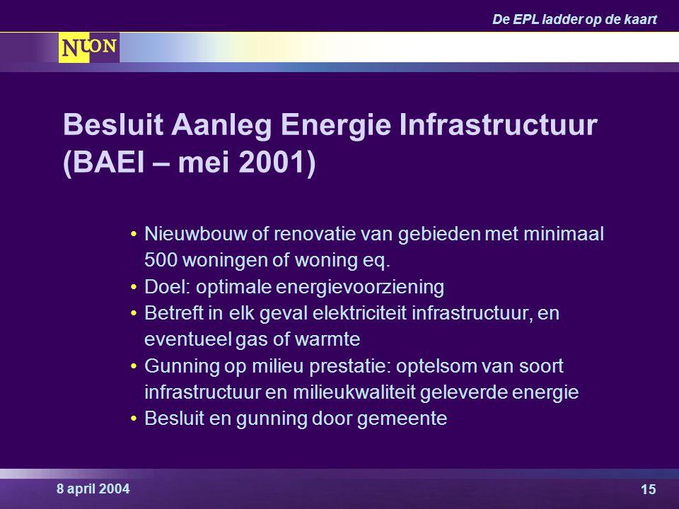 Besluit Aanleg Energie Infrastructuur (BAEI – mei 2001)