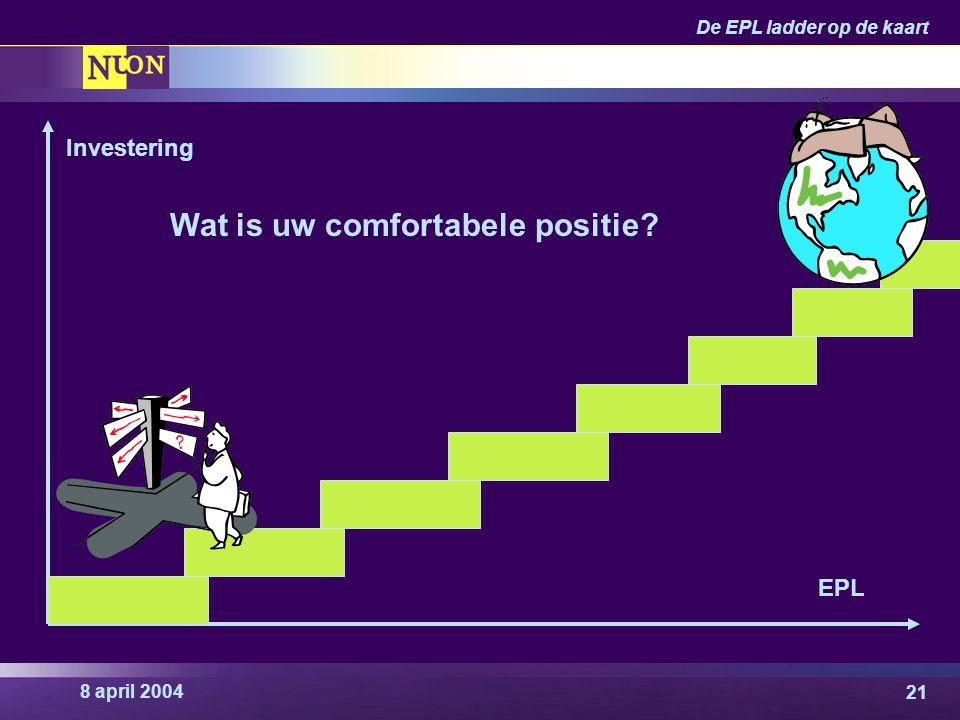 Wat is uw comfortabele positie