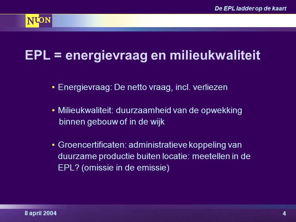 EPL = energievraag en milieukwaliteit
