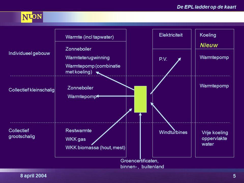 Nieuw De EPL ladder op de kaart Elektriciteit Koeling