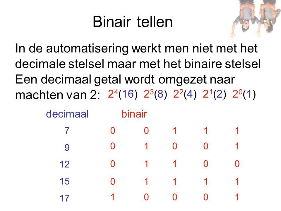 Binair tellen In de automatisering werkt men niet met het