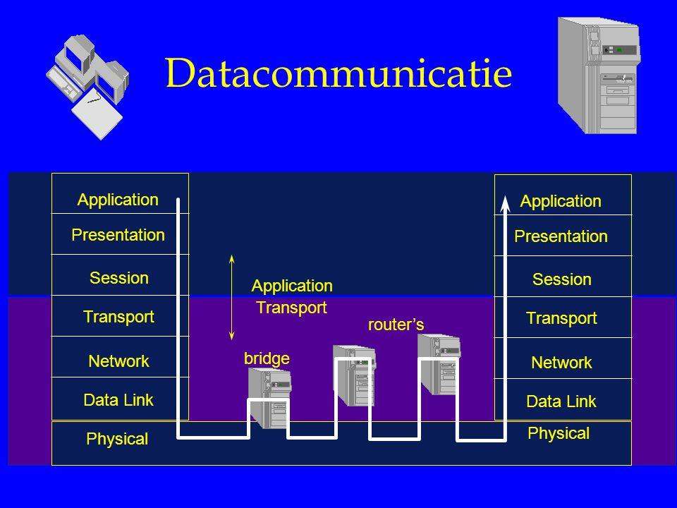 Datacommunicatie Application Application Presentation Presentation