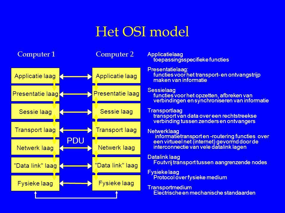 Het OSI model PDU Computer 1 Computer 2 Applicatie laag