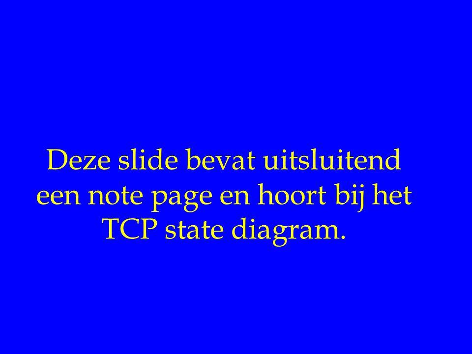 Verdiepingstof TCP / IP