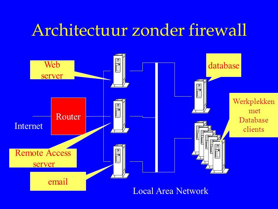 Architectuur zonder firewall