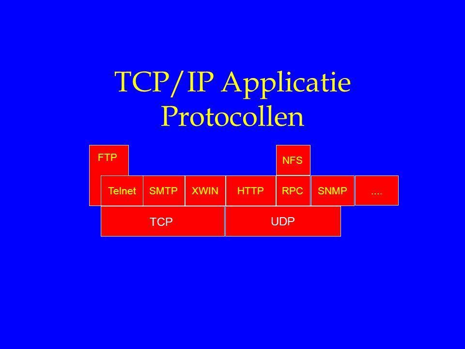 TCP/IP Applicatie Protocollen