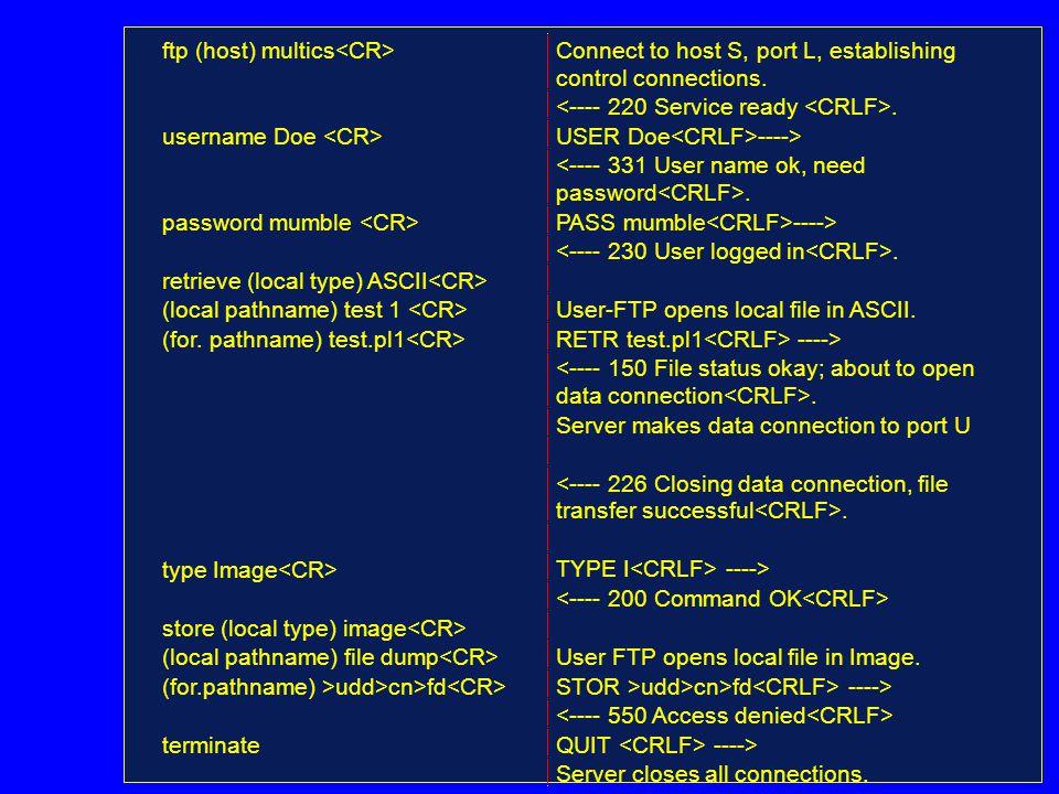 ftp (host) multics<CR>
