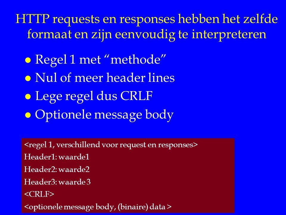 Nul of meer header lines Lege regel dus CRLF Optionele message body