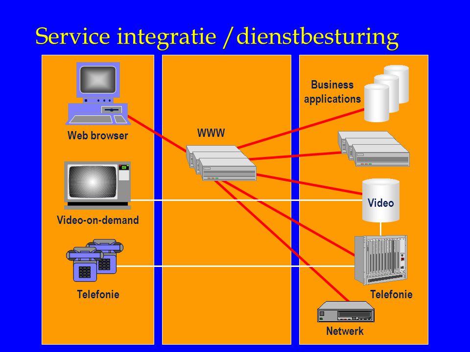 Service integratie /dienstbesturing