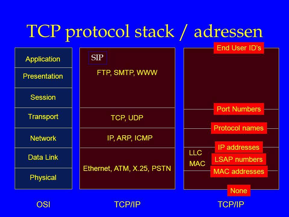 TCP protocol stack / adressen