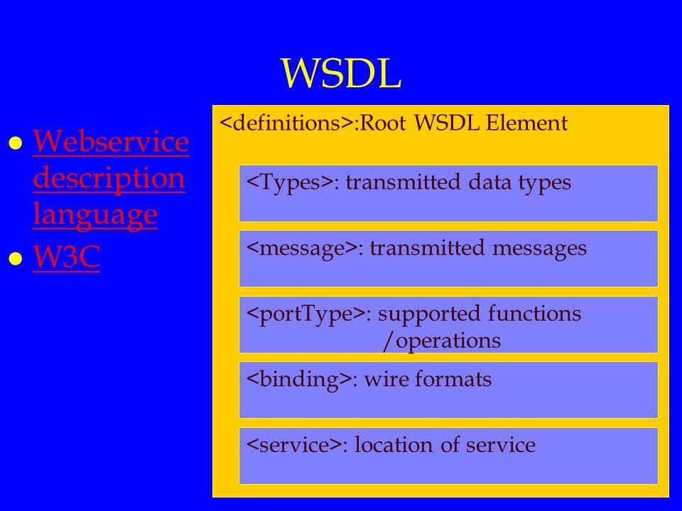 WSDL Webservice description language W3C