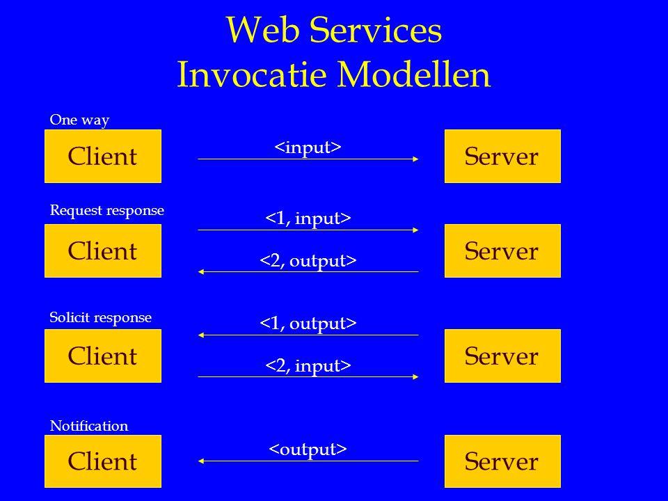 Web Services Invocatie Modellen