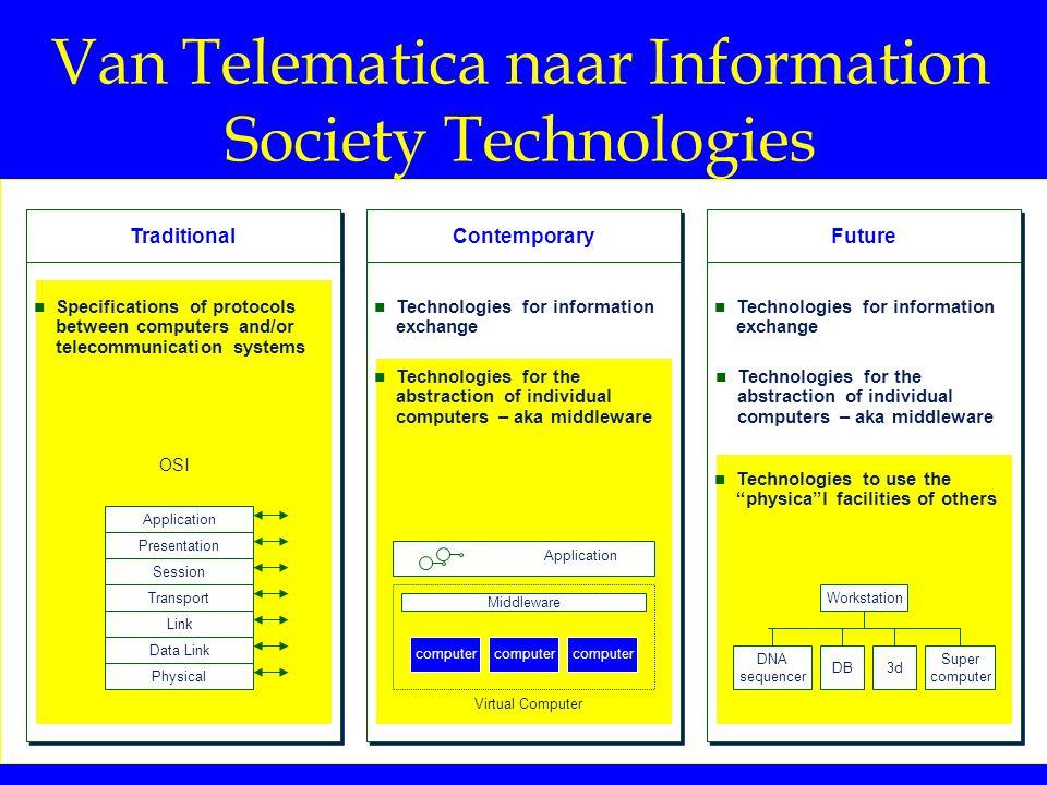 Van Telematica naar Information Society Technologies