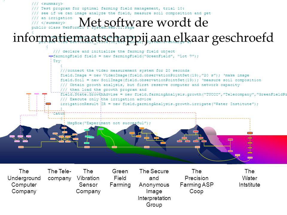 Met software wordt de informatiemaatschappij aan elkaar geschroefd
