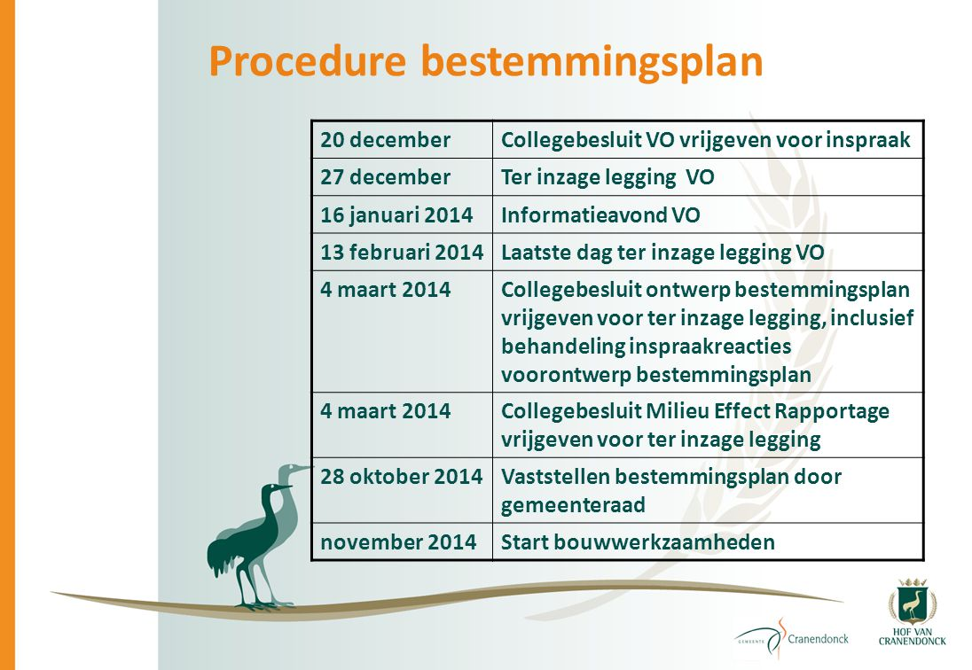 Procedure bestemmingsplan