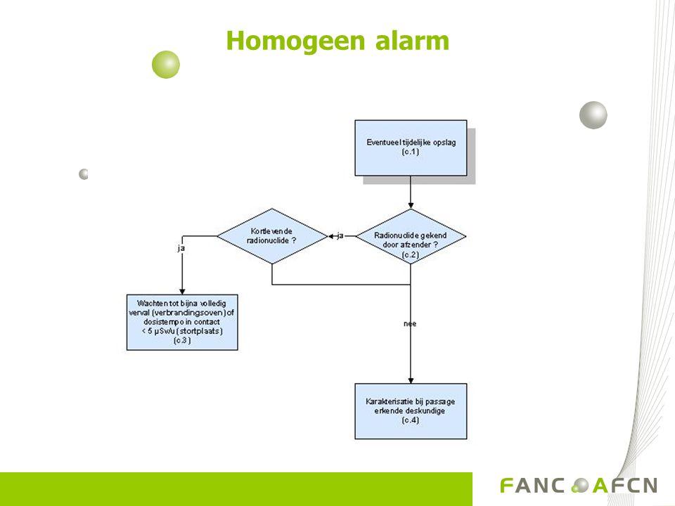 Homogeen alarm