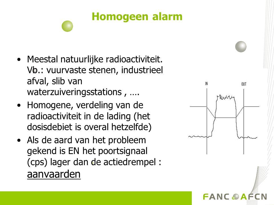 Homogeen alarm Meestal natuurlijke radioactiviteit. Vb.: vuurvaste stenen, industrieel afval, slib van waterzuiveringsstations , ….