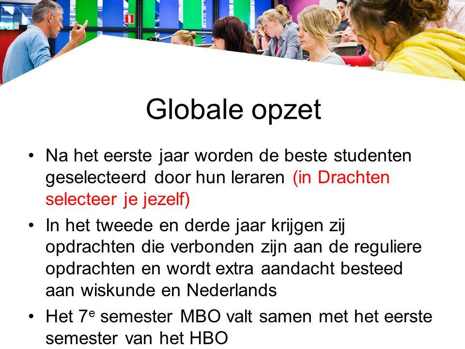 Globale opzet Na het eerste jaar worden de beste studenten geselecteerd door hun leraren (in Drachten selecteer je jezelf)