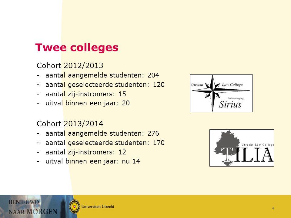 Twee colleges Cohort 2012/2013 Cohort 2013/2014