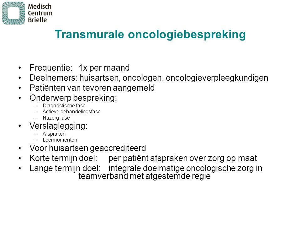 Transmurale oncologiebespreking
