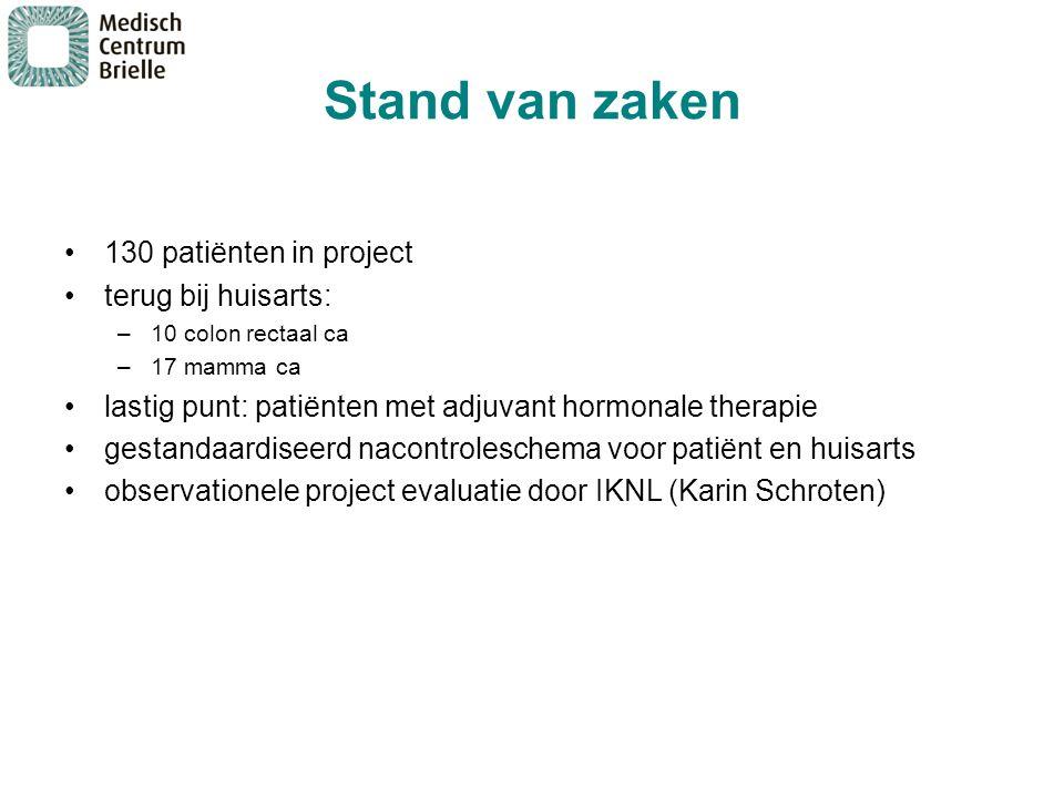 Stand van zaken 130 patiënten in project terug bij huisarts: