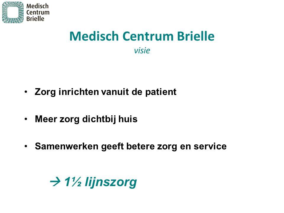 Medisch Centrum Brielle visie