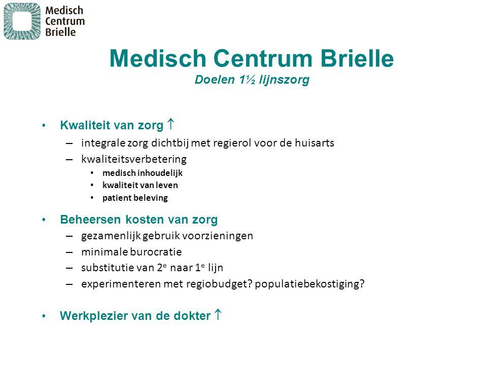 Medisch Centrum Brielle Doelen 1½ lijnszorg