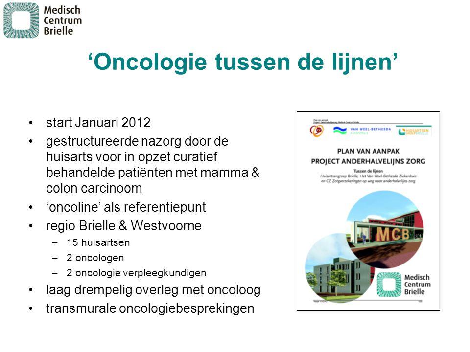 'Oncologie tussen de lijnen'