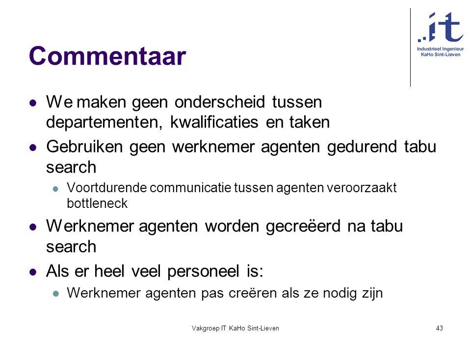 Vakgroep IT KaHo Sint-Lieven
