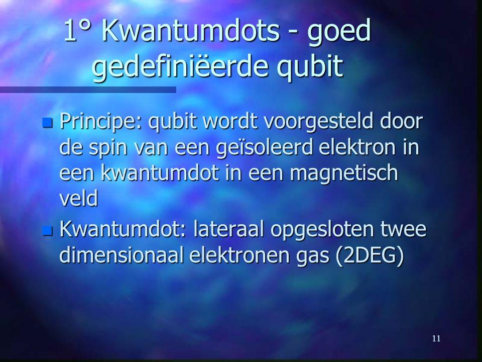 1° Kwantumdots - goed gedefiniëerde qubit