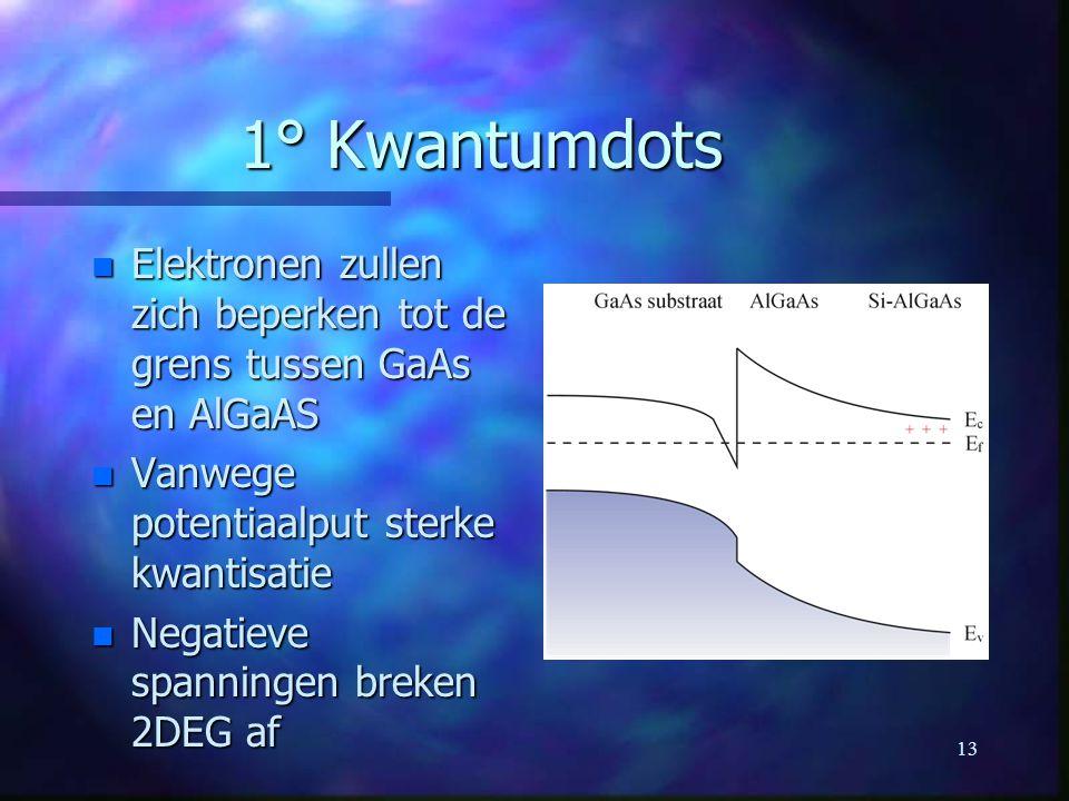 1° Kwantumdots Elektronen zullen zich beperken tot de grens tussen GaAs en AlGaAS. Vanwege potentiaalput sterke kwantisatie.