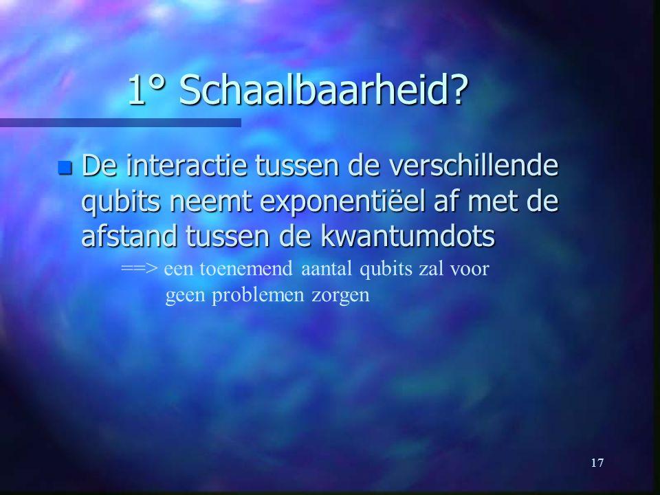 1° Schaalbaarheid De interactie tussen de verschillende qubits neemt exponentiëel af met de afstand tussen de kwantumdots.