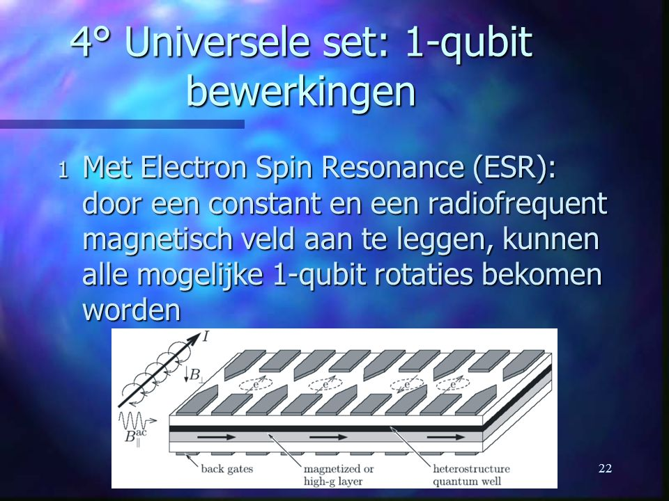 4° Universele set: 1-qubit bewerkingen