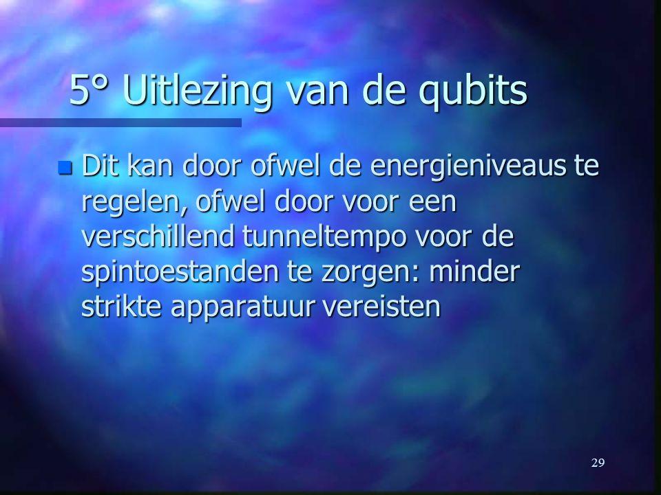 5° Uitlezing van de qubits