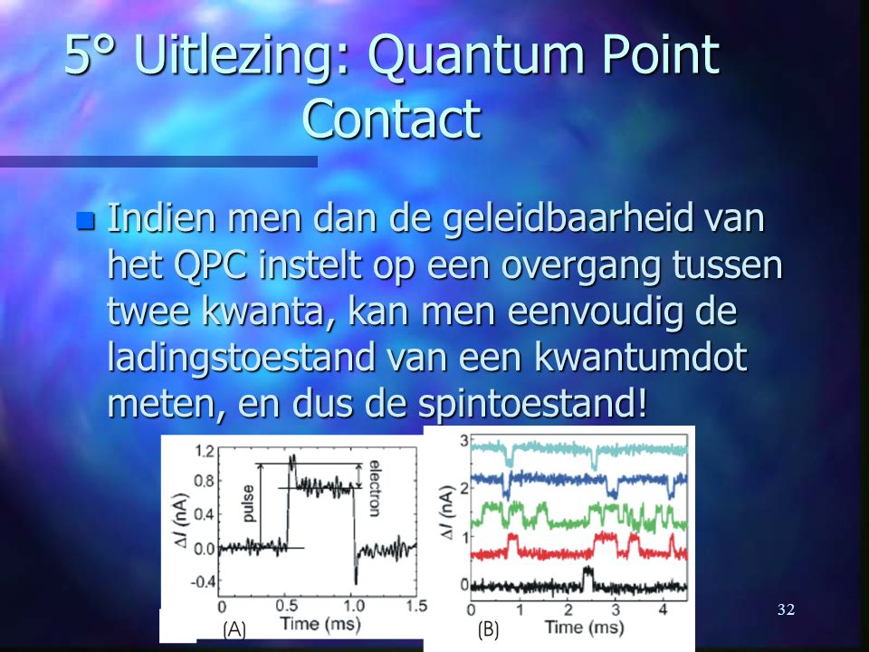 5° Uitlezing: Quantum Point Contact