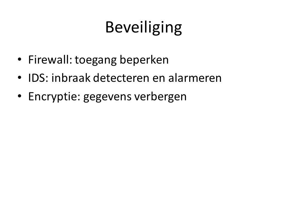 Beveiliging Firewall: toegang beperken