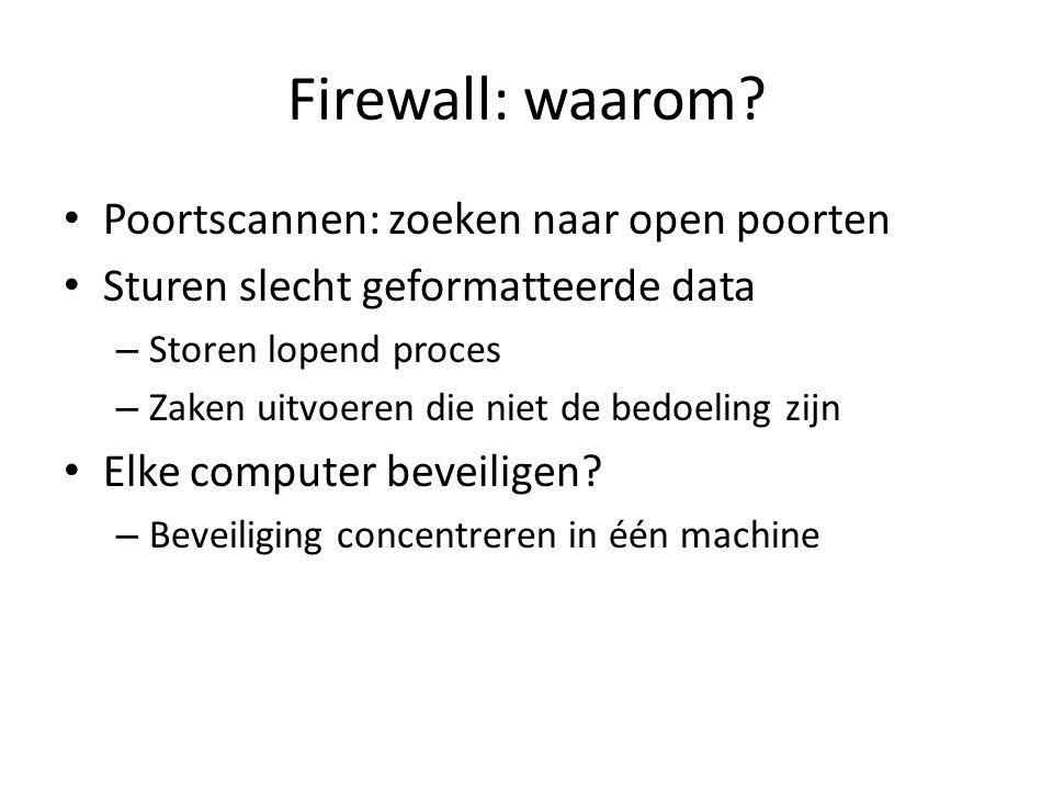 Firewall: waarom Poortscannen: zoeken naar open poorten