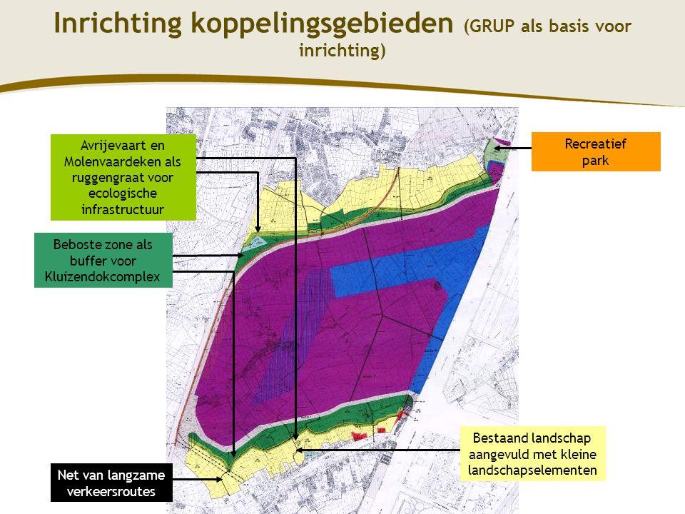 Inrichting koppelingsgebieden (GRUP als basis voor inrichting)