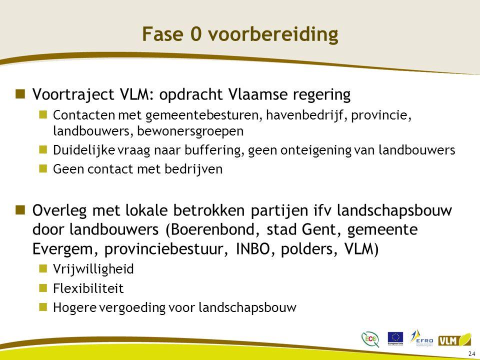 Fase 0 voorbereiding Voortraject VLM: opdracht Vlaamse regering