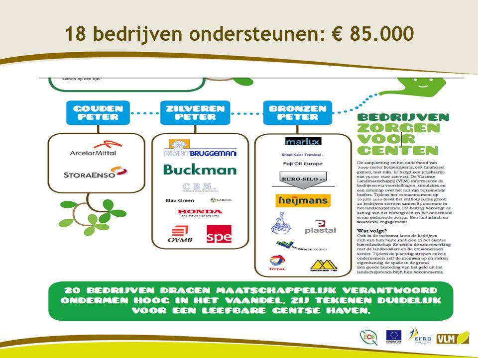 18 bedrijven ondersteunen: € 85.000