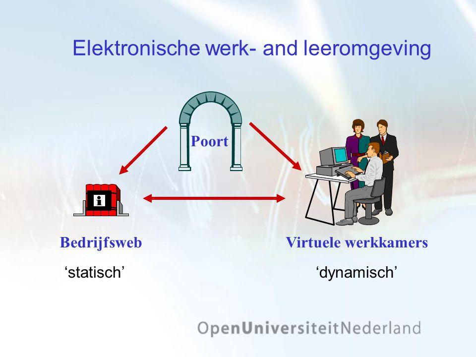 Elektronische werk- and leeromgeving