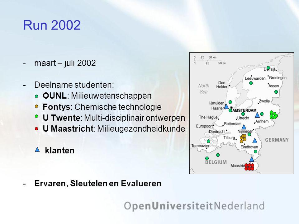 Run 2002 maart – juli 2002 Deelname studenten: