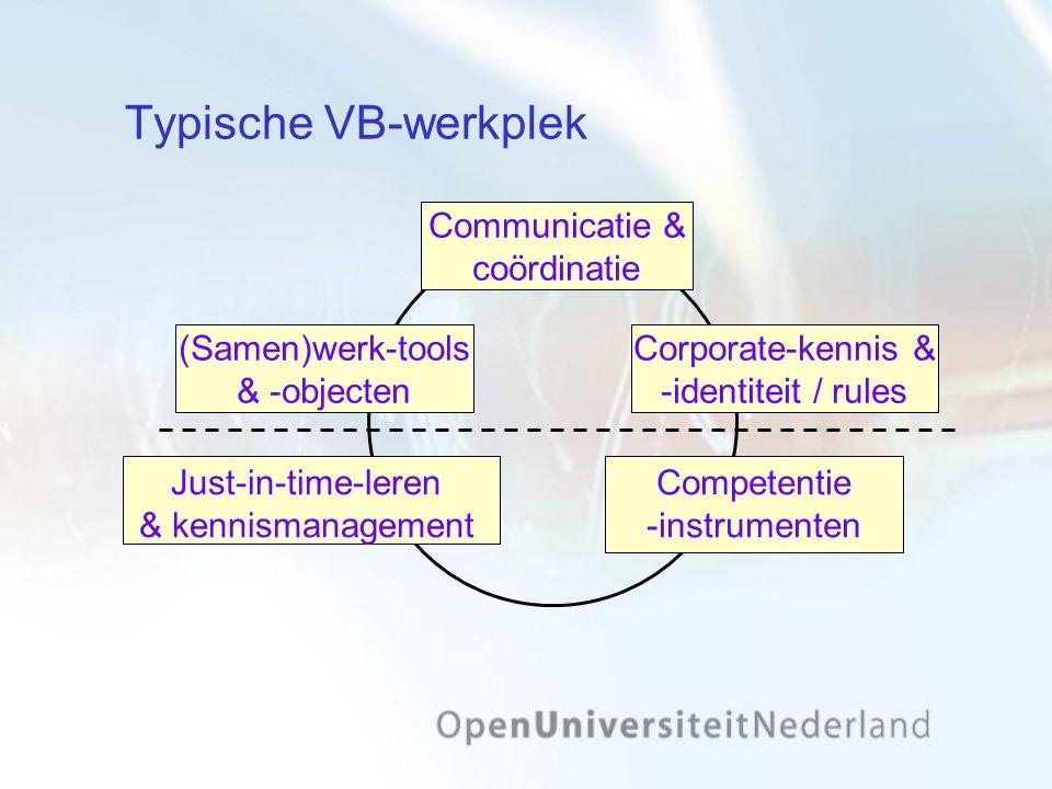Typische VB-werkplek Communicatie & coördinatie (Samen)werk-tools