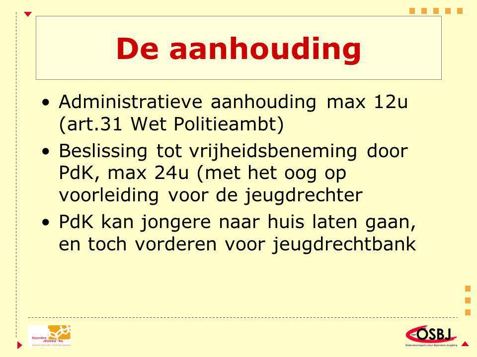 De aanhouding Administratieve aanhouding max 12u (art.31 Wet Politieambt)
