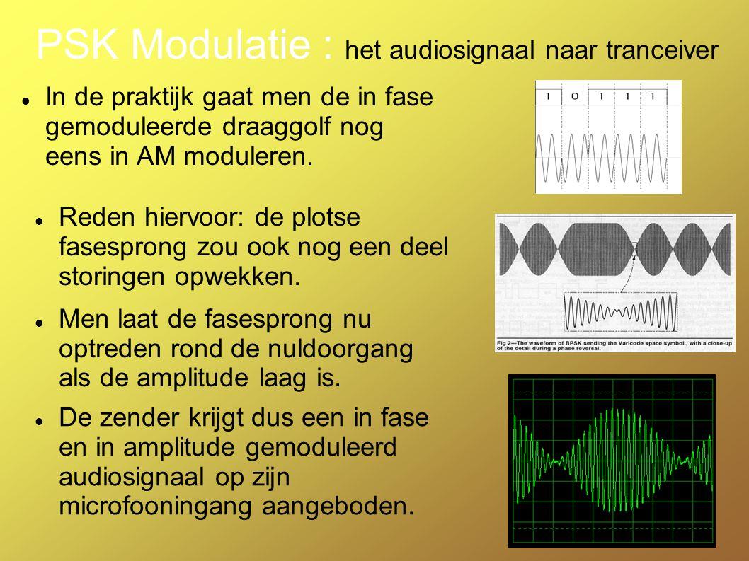 PSK Modulatie : het audiosignaal naar tranceiver