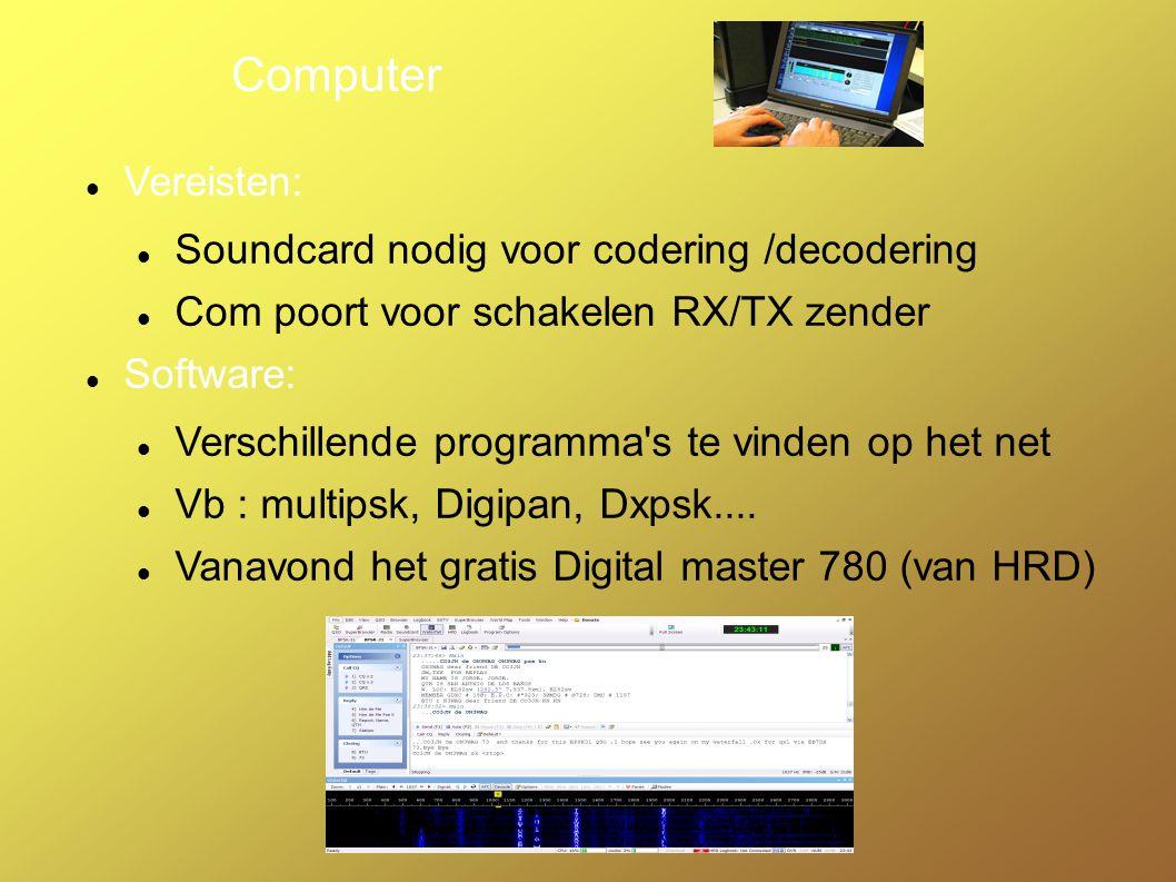 Computer Vereisten: Soundcard nodig voor codering /decodering