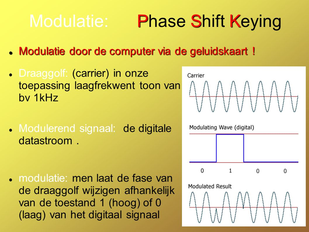 Modulatie: Phase Shift Keying
