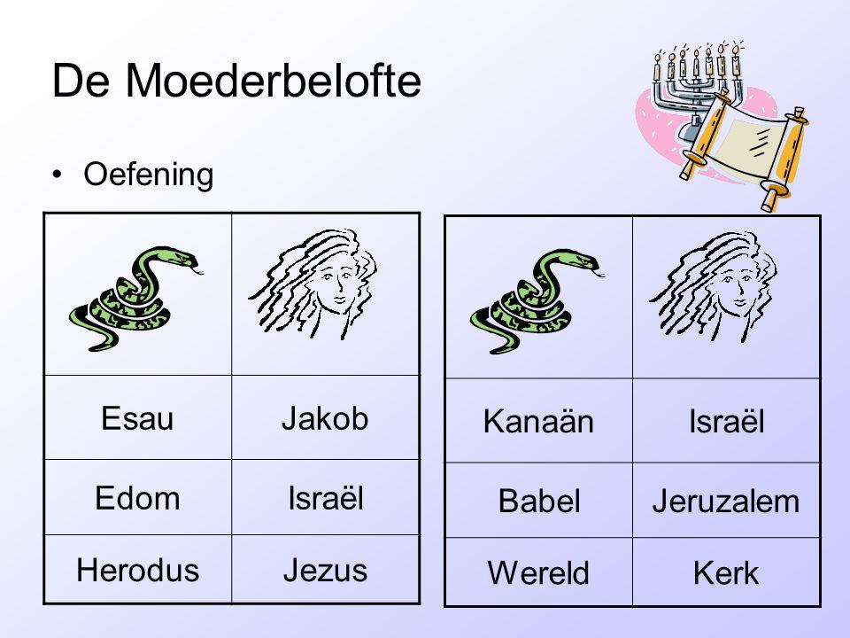 De Moederbelofte Oefening Esau Jakob Edom Israël Herodus Jezus Kanaän