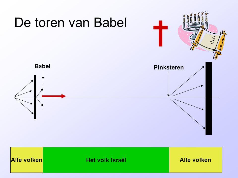 De toren van Babel Babel Pinksteren Alle volken Het volk Israël
